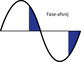 figuur-fase-afsnij