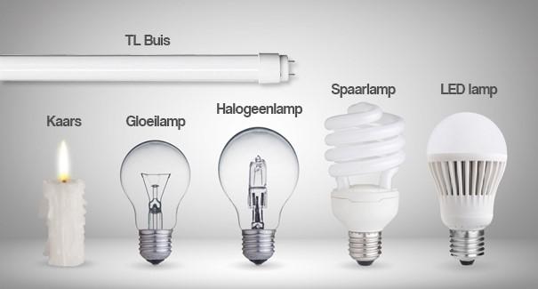Diverse lichtbronnen
