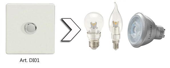 Blog - LED lampen dimmen - LEDlampenkopen.nu